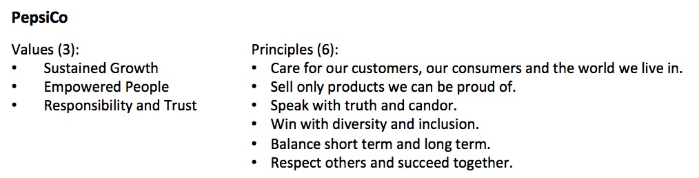 PepsiCo-values+principles