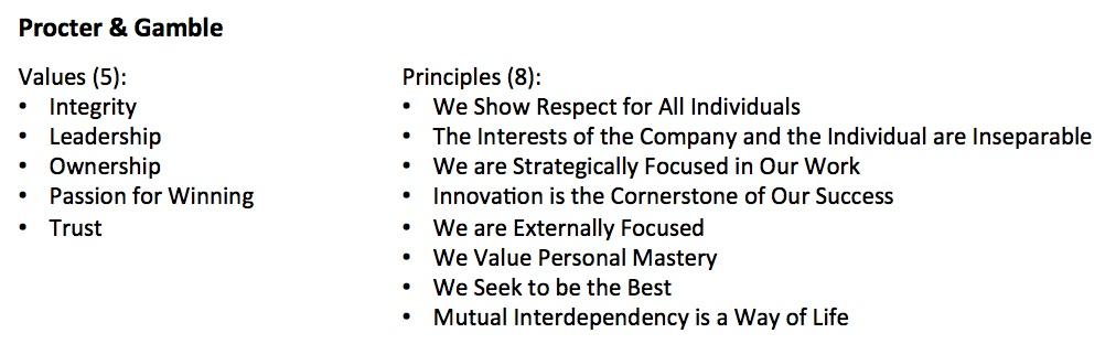 Procter-Gamble-values-principles