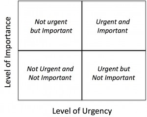 urgent-important-matrix