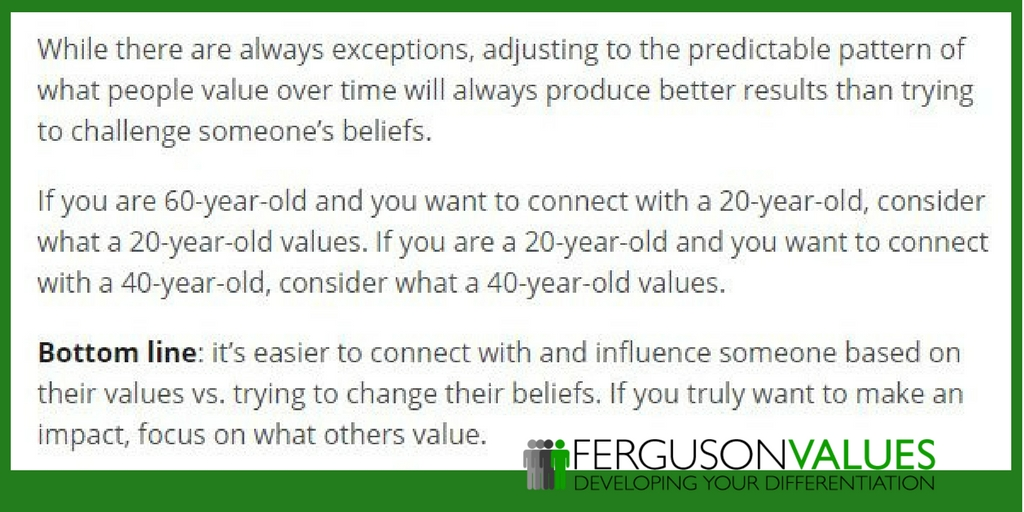 Values vs Beliefs FergusonValues